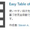 目次プラグイン「Easy Table of Contents」の設定とカスタマイズ方法
