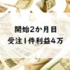 「BUYMA」開始2か月目で受注1件4万円の利益を得た時の話